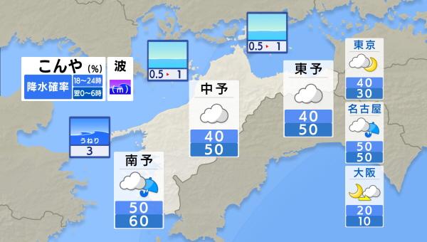 県内の天気